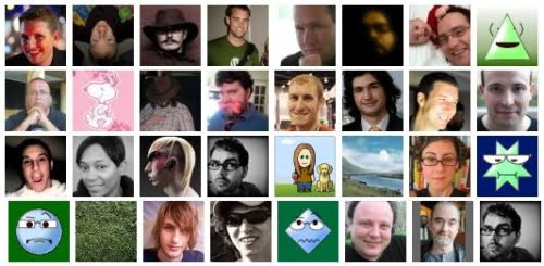 Tus imagenes en WordPress gracias a Gravatar