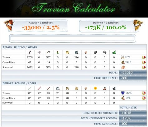 Informe de Travian Calculator