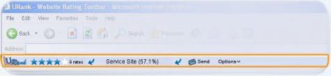 La barra URank en Internet Explorer